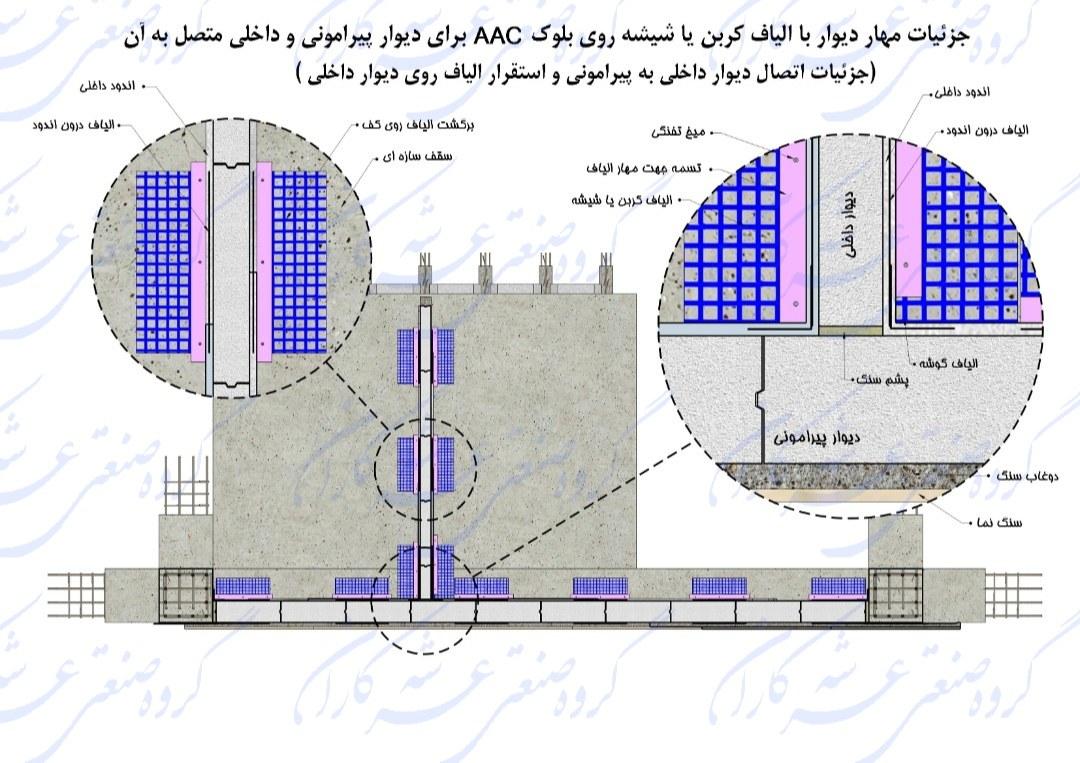 اجرای دیوارهای داخلی و پیرامونی با استفاده از الیاف شیشه و حذف وال پست
