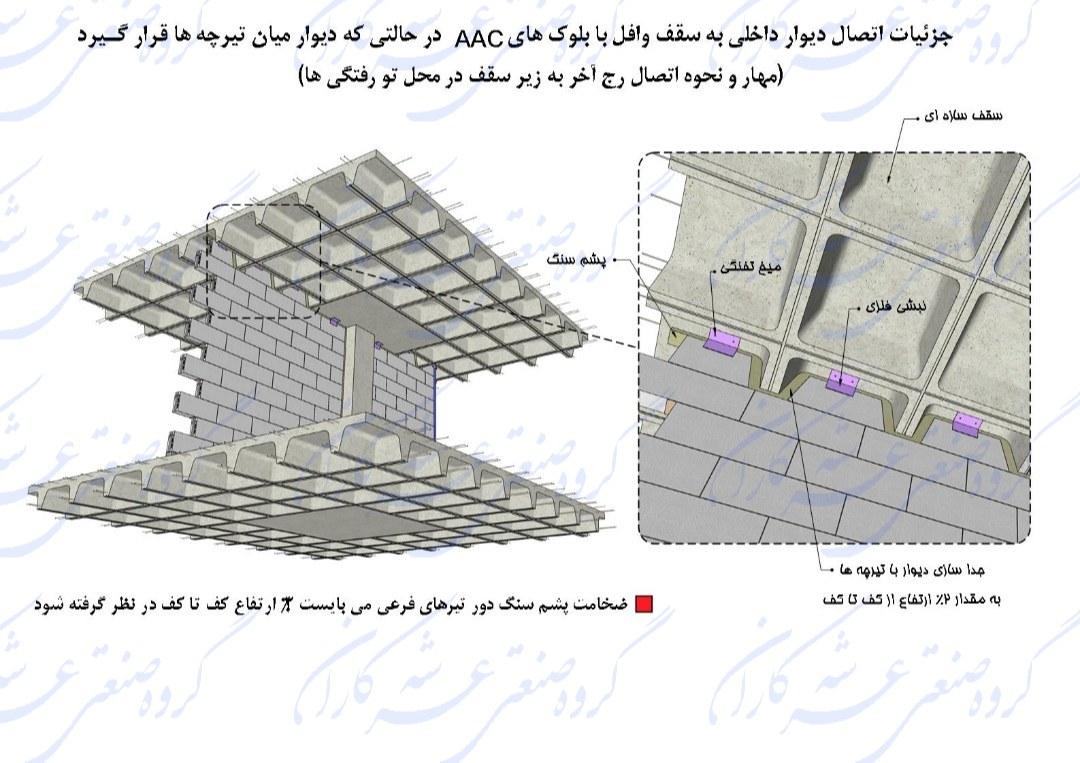 جزئیات اتصال و اجرای دیوار داخلی به سقف وافل