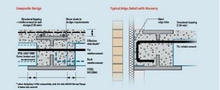 سقفهای فوق کوتاه USFB - نسل جدید سقف عرشه فولادی