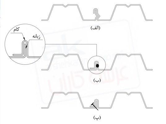 اتصال همپوشانی ورق های عرشه
