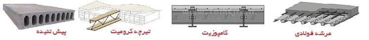 مقایسه سقف عرشه فولادی با سایر سقفها
