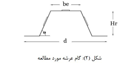 شکل 4