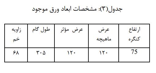 جدول3