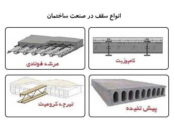 انواع سقف در صنعت ساختمان